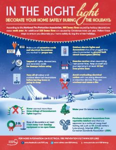 thumbnail of In-The-Right-Light-Decorate-Your-Home-Safely-During-The-Holidays-90C5